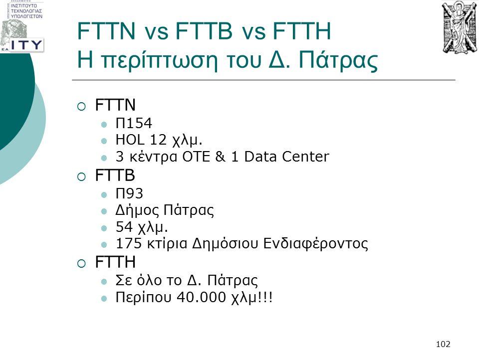 FTTN vs FTTB vs FTTH Η περίπτωση του Δ. Πάτρας  FTTN Π154 HOL 12 χλμ. 3 κέντρα ΟΤΕ & 1 Data Center  FTTB Π93 Δήμος Πάτρας 54 χλμ. 175 κτίρια Δημόσιο