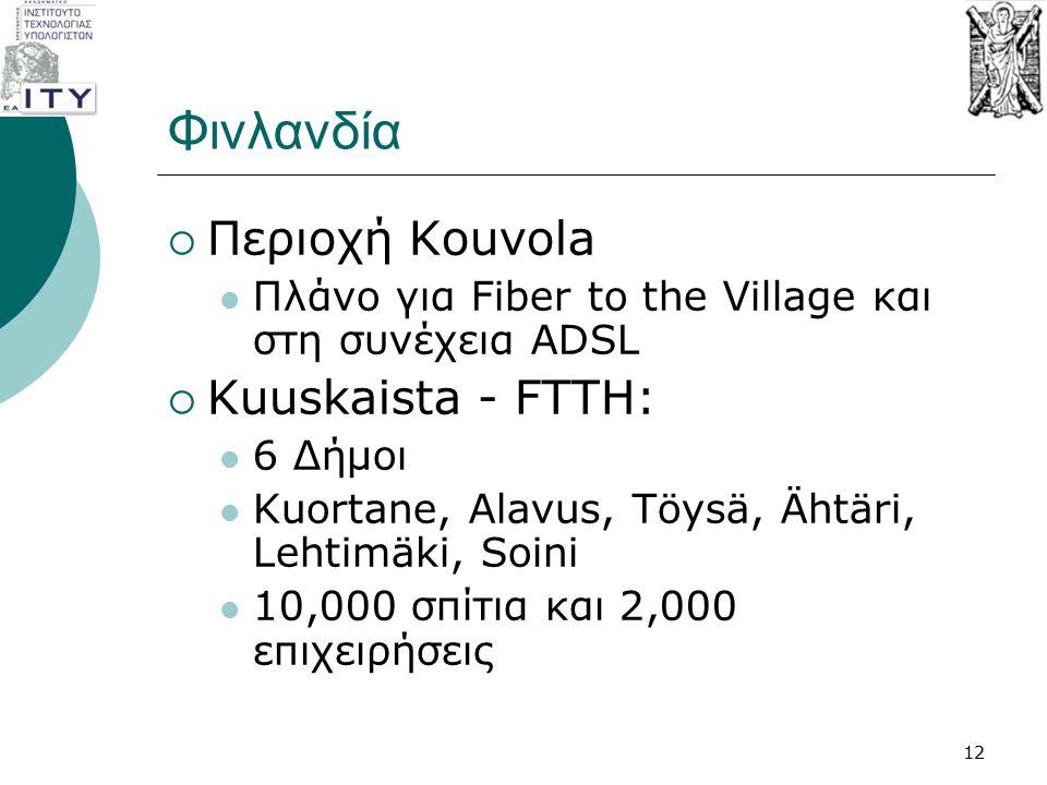 Φινλανδία  Περιοχή Kouvola Πλάνο για Fiber to the Village και στη συνέχεια ADSL  Kuuskaista - FTTH: 6 Δήμοι Kuortane, Alavus, Töysä, Ähtäri, Lehtimä