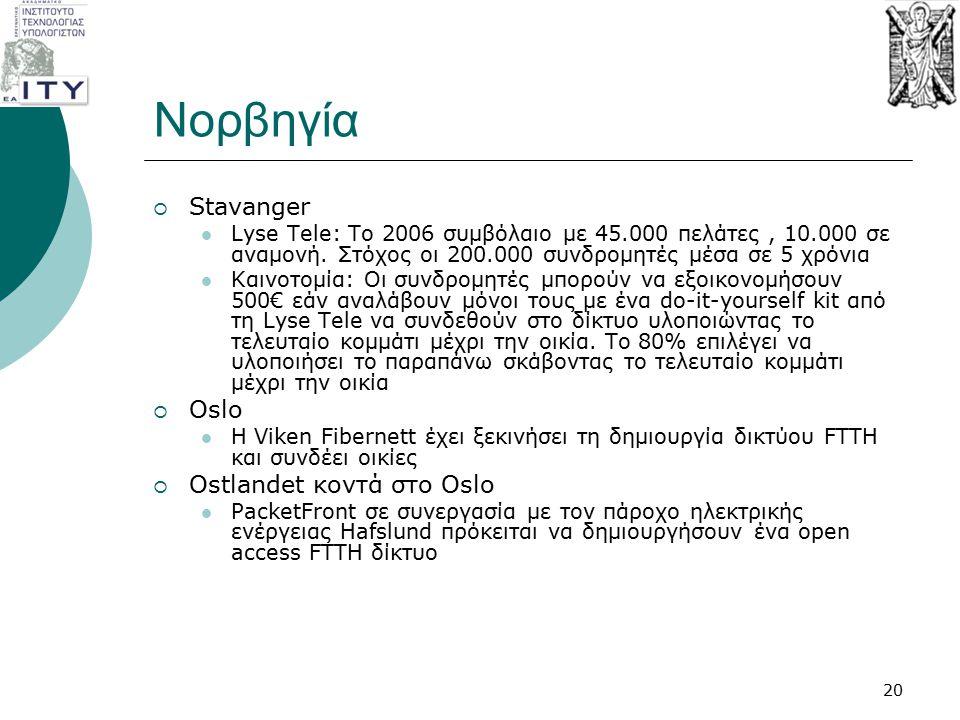 Νορβηγία  Stavanger Lyse Tele: To 2006 συμβόλαιο με 45.000 πελάτες, 10.000 σε αναμονή. Στόχος οι 200.000 συνδρομητές μέσα σε 5 χρόνια Καινοτομία: Οι