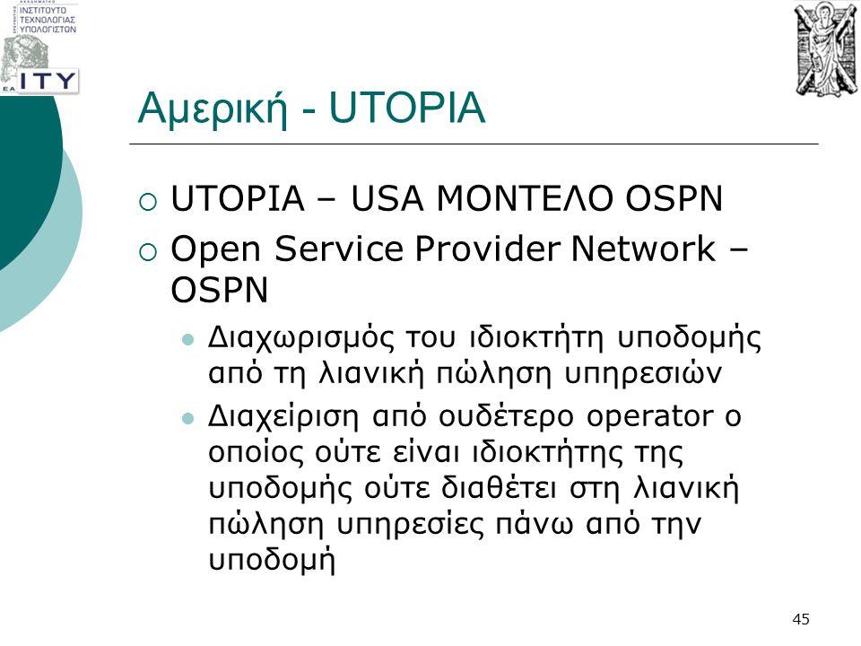 Αμερική - UTOPIA  UTOPIA – USA ΜΟΝΤΕΛΟ OSPN  Open Service Provider Network – OSPN Διαχωρισμός του ιδιοκτήτη υποδομής από τη λιανική πώληση υπηρεσιών