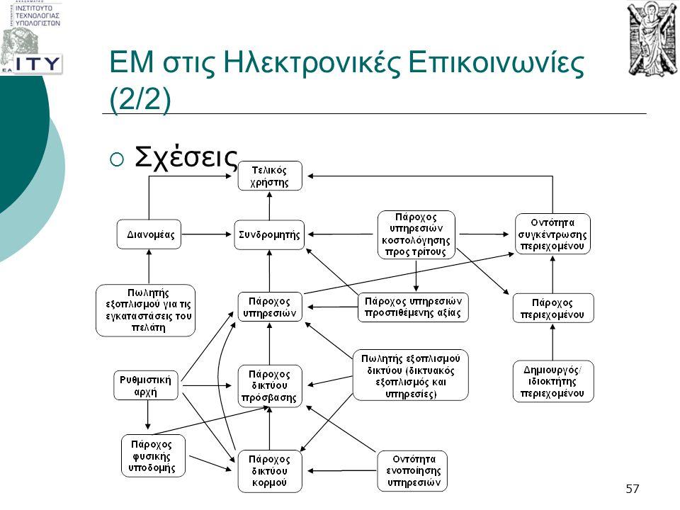 ΕΜ στις Ηλεκτρονικές Επικοινωνίες (2/2)  Σχέσεις 57