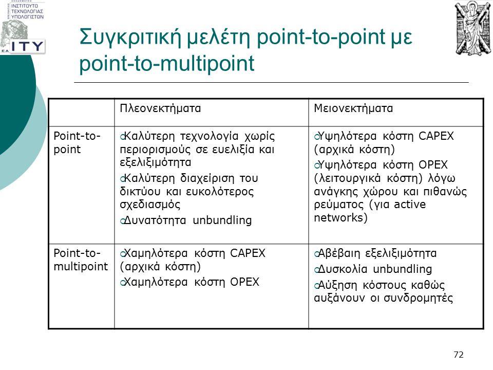 Συγκριτική μελέτη point-to-point με point-to-multipoint ΠλεονεκτήματαΜειονεκτήματα Point-to- point  Καλύτερη τεχνολογία χωρίς περιορισμούς σε ευελιξί