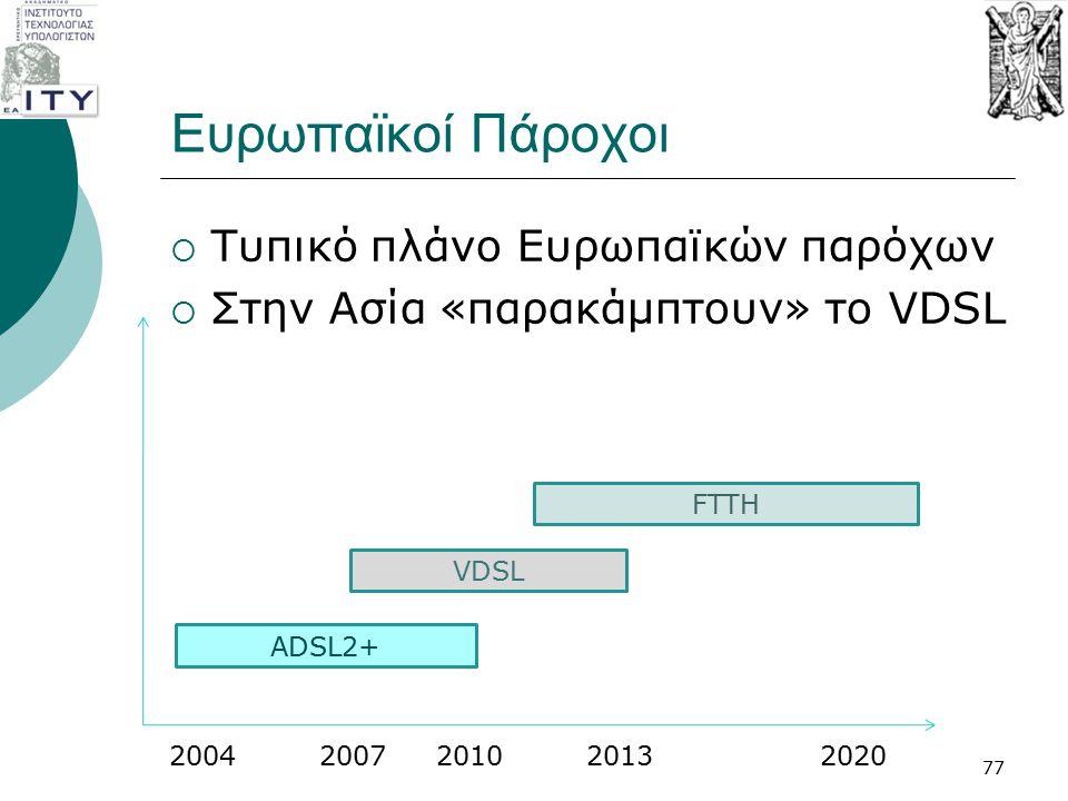 Ευρωπαϊκοί Πάροχοι  Τυπικό πλάνο Ευρωπαϊκών παρόχων  Στην Ασία «παρακάμπτουν» το VDSL ADSL2+ VDSL FTTH 20042007201020132020 77