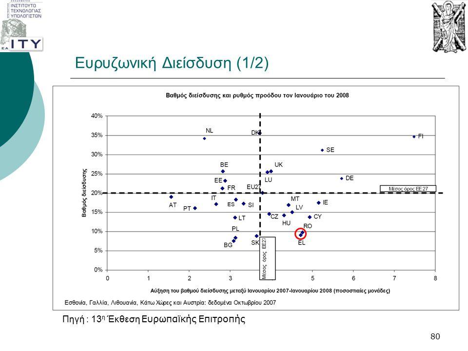 Ευρυζωνική Διείσδυση (1/2) 80 Πηγή : 13 η Έκθεση Ευρωπαϊκής Επιτροπής