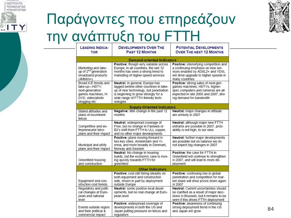 Παράγοντες που επηρεάζουν την ανάπτυξη του FTTH 84
