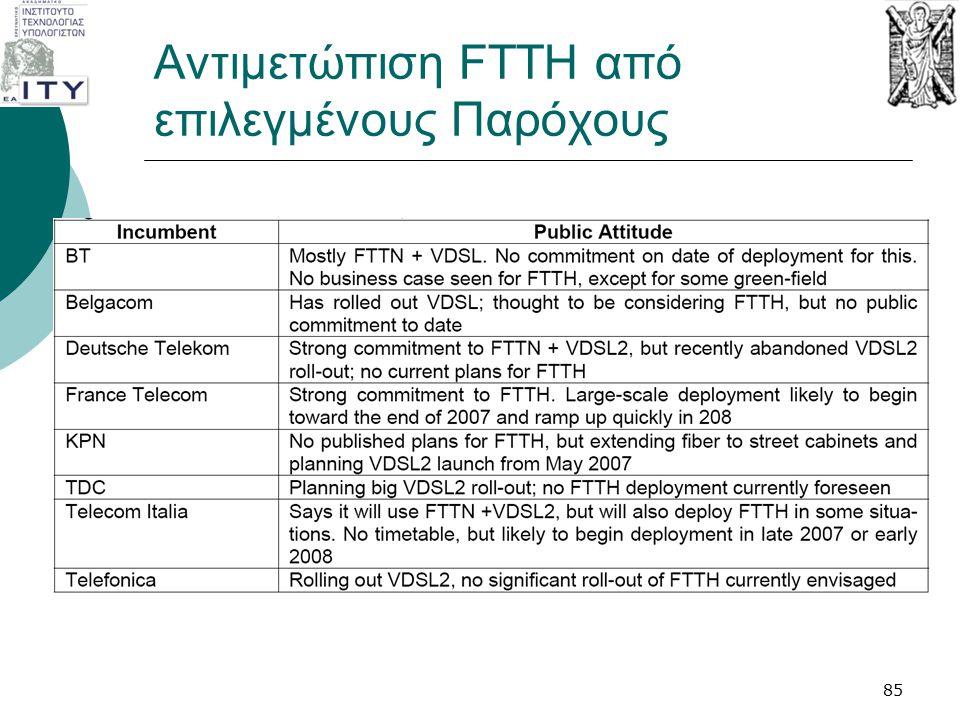 Αντιμετώπιση FTTH από επιλεγμένους Παρόχους 85