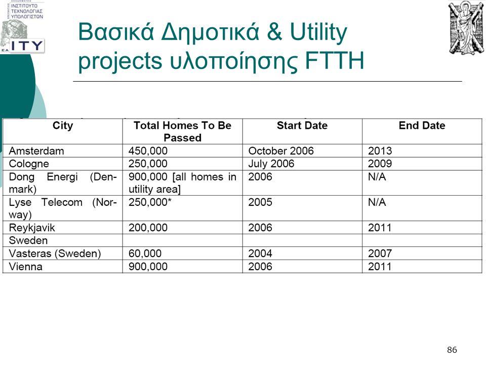 Βασικά Δημοτικά & Utility projects υλοποίησης FTTH 86