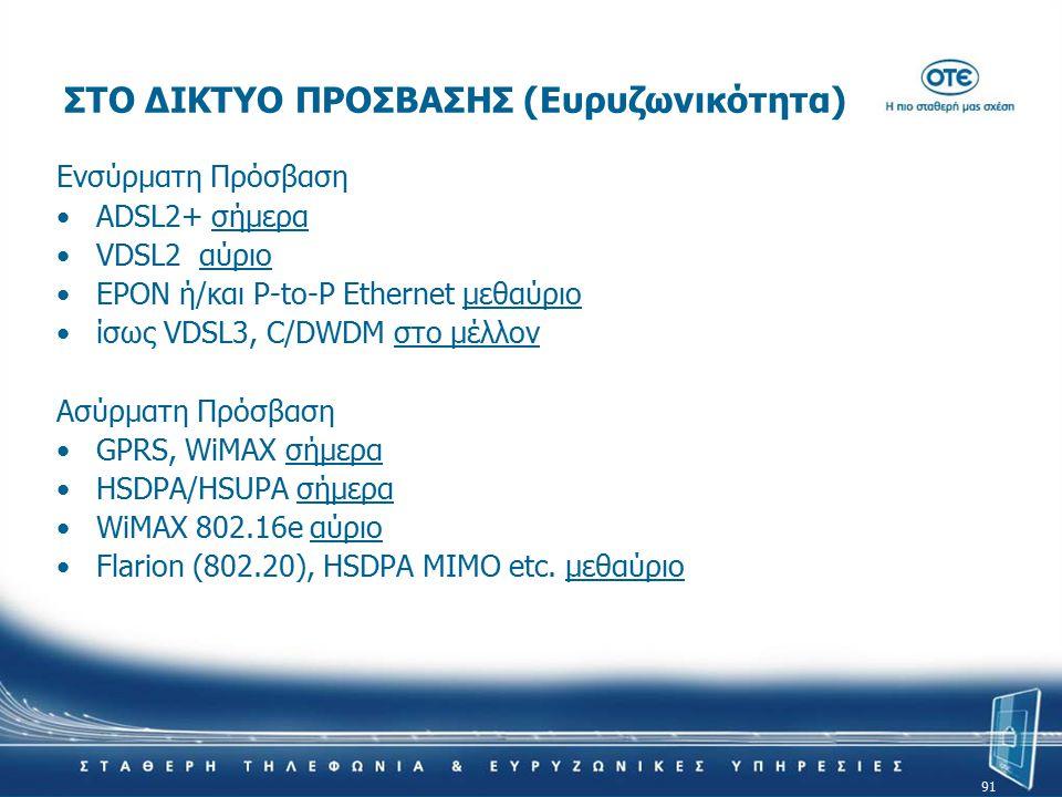 ΣΤΟ ΔΙΚΤΥΟ ΠΡΟΣΒΑΣΗΣ (Ευρυζωνικότητα) Ενσύρματη Πρόσβαση ADSL2+ σήμερα VDSL2 αύριο EPON ή/και P-to-P Ethernet μεθαύριο ίσως VDSL3, C/DWDM στο μέλλον Α
