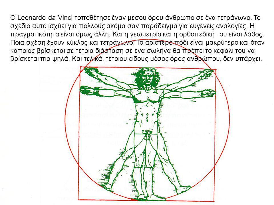 10 Ο Leonardo da Vinci τοποθέτησε έναν μέσου όρου άνθρωπο σε ένα τετράγωνο. Το σχέδιο αυτό ισχύει για πολλούς ακόμα σαν παράδειγμα για ευγενείς αναλογ