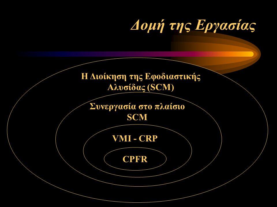 Δομή της Εργασίας Η Διοίκηση της Εφοδιαστικής Αλυσίδας (SCM) Συνεργασία στο πλαίσιο SCM VMI - CRP CPFR