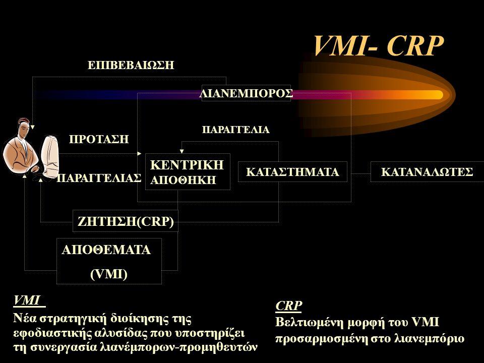 VMI- CRP ΑΠΟΘΕΜΑΤΑ (VMI) ΖΗΤΗΣΗ(CRP) VMI Νέα στρατηγική διοίκησης της εφοδιαστικής αλυσίδας που υποστηρίζει τη συνεργασία λιανέμπορων-προμηθευτών CRP Βελτιωμένη μορφή του VMI προσαρμοσμένη στο λιανεμπόριο ΠΡΟΤΑΣH ΠΑΡΑΓΓΕΛΙΑΣ ΕΠΙΒΕΒΑΙΩΣΗ ΚΕΝΤΡΙΚΗ ΑΠΟΘΗΚΗ ΠΑΡΑΓΓΕΛΙΑ ΚΑΤΑΝΑΛΩΤΕΣΚΑΤΑΣΤΗΜΑΤΑ ΛΙΑΝΕΜΠΟΡΟΣ