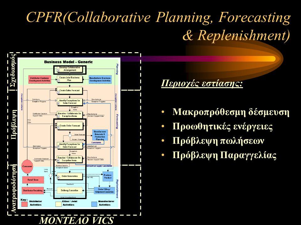 CPFR(Collaborative Planning, Forecasting & Replenishment) Περιοχές εστίασης: Μακροπρόθεσμη δέσμευση Προωθητικές ενέργειες Πρόβλεψη πωλήσεων Πρόβλεψη Παραγγελίας Σχεδιασμός Πρόβλεψη Ανατροφοδότηση ΜΟΝΤΕΛΟ VICS