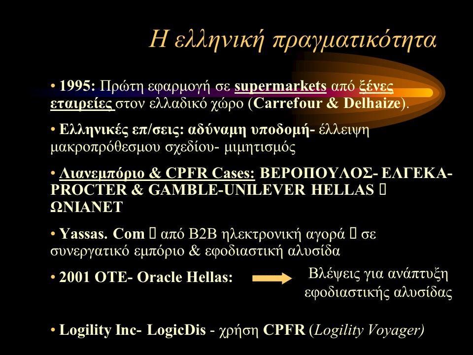 Η ελληνική πραγματικότητα 1995: Πρώτη εφαρμογή σε supermarkets από ξένες εταιρείες στον ελλαδικό χώρο (Carrefour & Delhaize).
