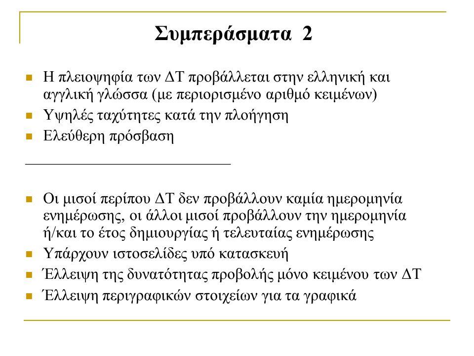 Συμπεράσματα 2 Η πλειοψηφία των ΔΤ προβάλλεται στην ελληνική και αγγλική γλώσσα (με περιορισμένο αριθμό κειμένων) Υψηλές ταχύτητες κατά την πλοήγηση Ελεύθερη πρόσβαση __________________________ Οι μισοί περίπου ΔΤ δεν προβάλλουν καμία ημερομηνία ενημέρωσης, οι άλλοι μισοί προβάλλουν την ημερομηνία ή/και το έτος δημιουργίας ή τελευταίας ενημέρωσης Υπάρχουν ιστοσελίδες υπό κατασκευή Έλλειψη της δυνατότητας προβολής μόνο κειμένου των ΔΤ Έλλειψη περιγραφικών στοιχείων για τα γραφικά