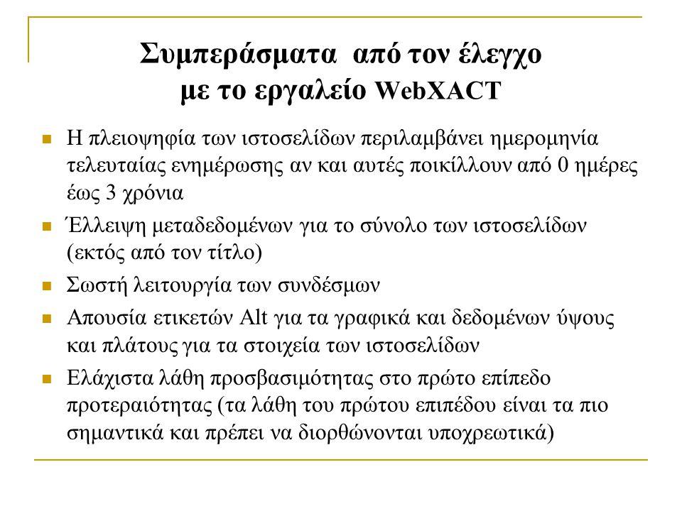 Συμπεράσματα από τον έλεγχο με το εργαλείο WebXACT Η πλειοψηφία των ιστοσελίδων περιλαμβάνει ημερομηνία τελευταίας ενημέρωσης αν και αυτές ποικίλλουν από 0 ημέρες έως 3 χρόνια Έλλειψη μεταδεδομένων για το σύνολο των ιστοσελίδων (εκτός από τον τίτλο) Σωστή λειτουργία των συνδέσμων Απουσία ετικετών Alt για τα γραφικά και δεδομένων ύψους και πλάτους για τα στοιχεία των ιστοσελίδων Ελάχιστα λάθη προσβασιμότητας στο πρώτο επίπεδο προτεραιότητας (τα λάθη του πρώτου επιπέδου είναι τα πιο σημαντικά και πρέπει να διορθώνονται υποχρεωτικά)