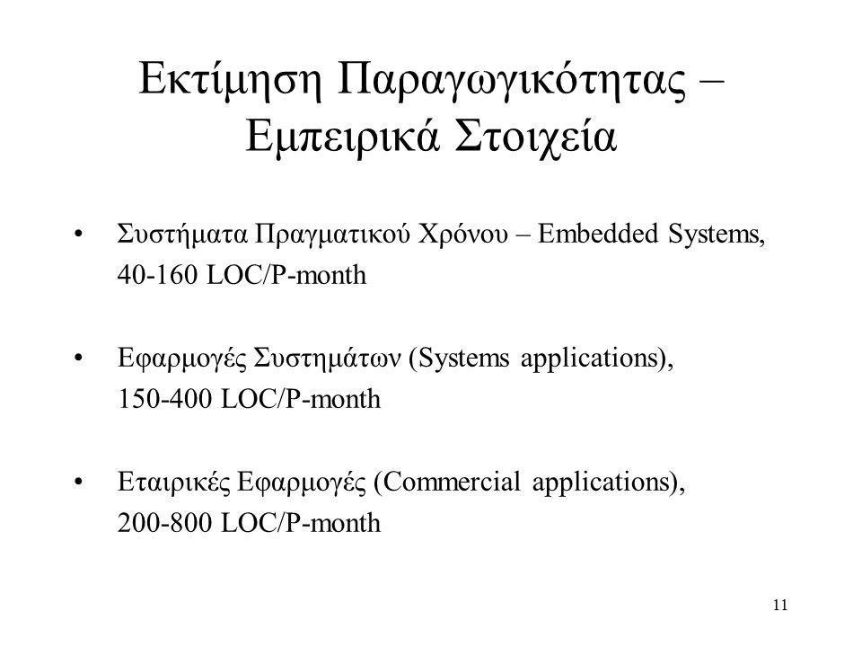 11 Συστήματα Πραγματικού Χρόνου – Embedded Systems, 40-160 LOC/P-month Εφαρμογές Συστημάτων (Systems applications), 150-400 LOC/P-month Εταιρικές Εφαρμογές (Commercial applications), 200-800 LOC/P-month Εκτίμηση Παραγωγικότητας – Εμπειρικά Στοιχεία