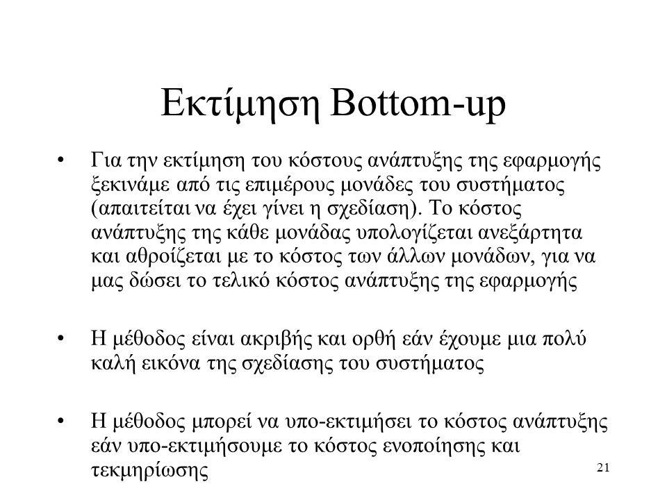 21 Εκτίμηση Bottom-up Για την εκτίμηση του κόστους ανάπτυξης της εφαρμογής ξεκινάμε από τις επιμέρους μονάδες του συστήματος (απαιτείται να έχει γίνει