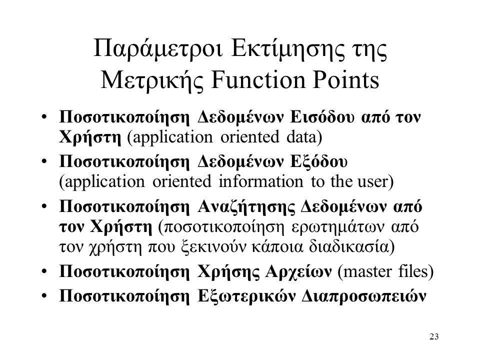 23 Παράμετροι Εκτίμησης της Μετρικής Function Points Ποσοτικοποίηση Δεδομένων Εισόδου από τον Χρήστη (application oriented data) Ποσοτικοποίηση Δεδομέ