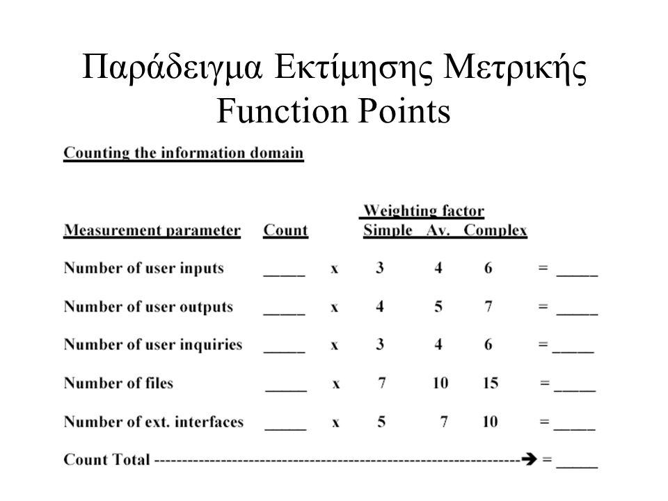 24 Παράδειγμα Εκτίμησης Μετρικής Function Points