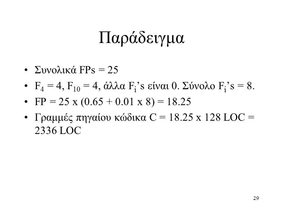 29 Παράδειγμα Συνολικά FPs = 25 F 4 = 4, F 10 = 4, άλλα F i 's είναι 0. Σύνολο F i 's = 8. FP = 25 x (0.65 + 0.01 x 8) = 18.25 Γραμμές πηγαίου κώδικα