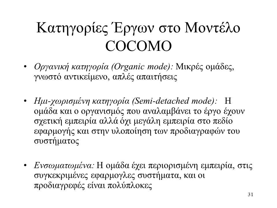 31 Κατηγορίες Έργων στο Μοντέλο COCOMO Οργανική κατηγορία (Organic mode): Μικρές ομάδες, γνωστό αντικείμενο, απλές απαιτήσεις Ημι-χωρισμένη κατηγορία (Semi-detached mode): Η ομάδα και ο οργανισμός που αναλαμβάνει το έργο έχουν σχετική εμπειρία αλλά όχι μεγάλη εμπειρία στο πεδίο εφαρμογής και στην υλοποίηση των προδιαγραφών του συστήματος Ενσωματωμένα: Η ομάδα έχει περιορισμένη εμπειρία, στις συγκεκριμένες εφαρμογλες συστήματα, και οι προδιαγρεφές είναι πολύπλοκες