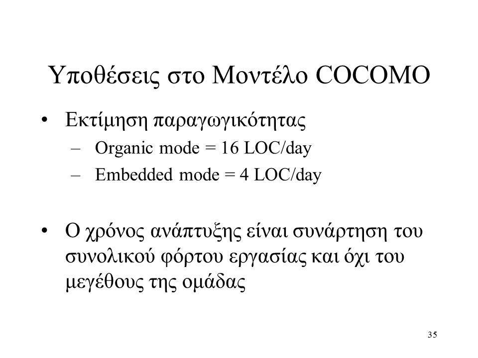 35 Εκτίμηση παραγωγικότητας –Organic mode = 16 LOC/day –Embedded mode = 4 LOC/day Ο χρόνος ανάπτυξης είναι συνάρτηση του συνολικού φόρτου εργασίας και όχι του μεγέθους της ομάδας Υποθέσεις στο Μοντέλο COCOMO