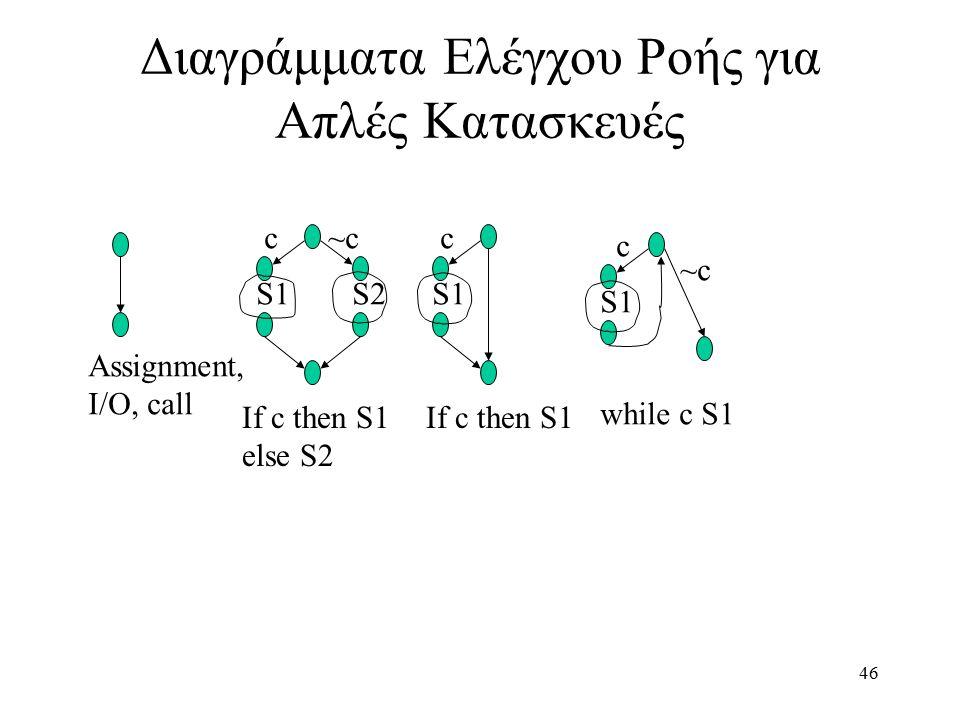 46 Διαγράμματα Ελέγχου Ροής για Απλές Κατασκευές Assignment, I/O, call If c then S1 else S2 c~c S1S2 If c then S1 c S1 while c S1 c S1 ~c