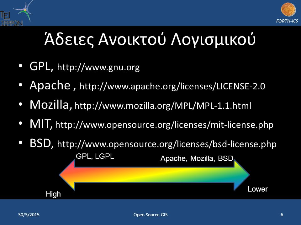 FORTH-ICS Άδειες Ανοικτού Λογισμικού GPL, http://www.gnu.org Apache, http://www.apache.org/licenses/LICENSE-2.0 Mozilla, http://www.mozilla.org/MPL/MPL-1.1.html MIT, http://www.opensource.org/licenses/mit-license.php BSD, http://www.opensource.org/licenses/bsd-license.php 30/3/2015Open Source GIS6 GPL, LGPL Lower High Apache, Mozilla, BSD