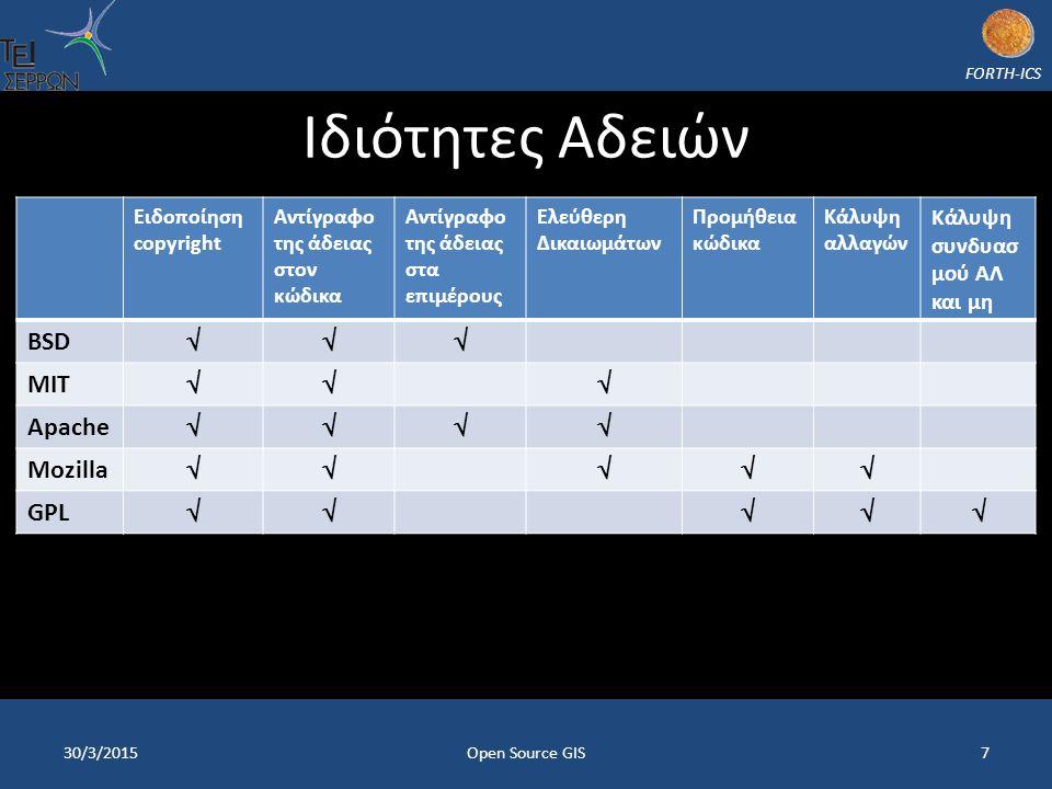 FORTH-ICS Ιδιότητες Αδειών Ειδοποίηση copyright Αντίγραφο της άδειας στον κώδικα Αντίγραφο της άδειας στα επιμέρους Ελεύθερη Δικαιωμάτων Προμήθεια κώδικα Κάλυψη αλλαγών Κάλυψη συνδυασ μού ΑΛ και μη BSD  MIT  Apache  Mozilla  GPL  30/3/2015Open Source GIS7