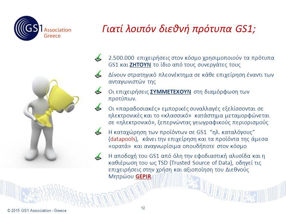 © 2015 GS1 Association - Greece 2.500.000 επιχειρήσεις στον κόσμο χρησιμοποιούν τα πρότυπα GS1 και ΖΗΤΟΥΝ το ίδιο από τους συνεργάτες τους Δίνουν στρατηγικό πλεονέκτημα σε κάθε επιχείρηση έναντι των ανταγωνιστών της Οι επιχειρήσεις ΣΥΜΜΕΤΕΧΟΥΝ στη διαμόρφωση των προτύπων.