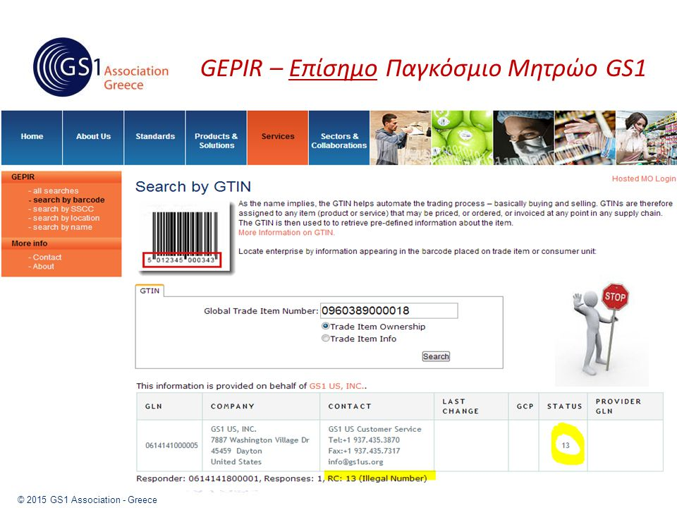 © 2015 GS1 Association - Greece GEPIR – Επίσημο Παγκόσμιο Μητρώο GS1