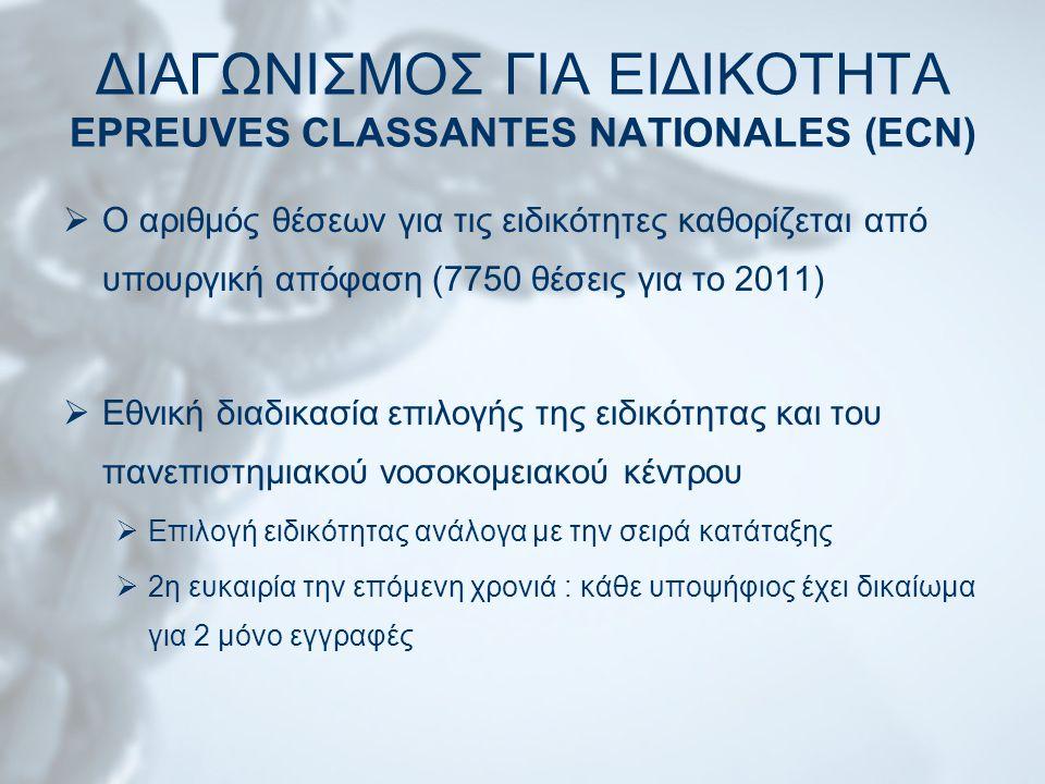  Ο αριθμός θέσεων για τις ειδικότητες καθορίζεται από υπουργική απόφαση (7750 θέσεις για το 2011)  Εθνική διαδικασία επιλογής της ειδικότητας και το