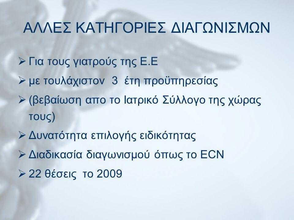 ΑΛΛΕΣ ΚΑΤΗΓΟΡΙΕΣ ΔΙΑΓΩΝΙΣΜΩΝ  Για τους γιατρούς της Ε.Ε  με τουλάχιστον 3 έτη προϋπηρεσίας  (βεβαίωση απο το Ιατρικό Σύλλογο της χώρας τους)  Δυνατότητα επιλογής ειδικότητας  Διαδικασία διαγωνισμού όπως το ECN  22 θέσεις το 2009