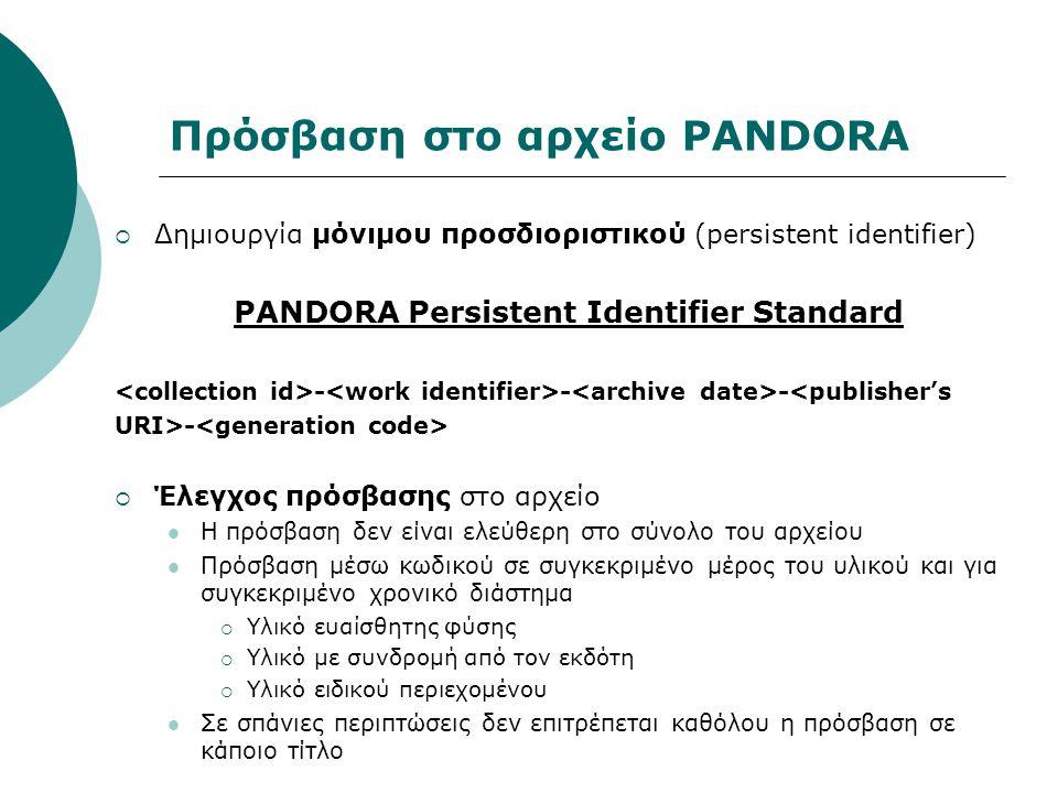 Πρόσβαση στο αρχείο PANDORA  Δημιουργία μόνιμου προσδιοριστικού (persistent identifier) PANDORA Persistent Identifier Standard - - -<publisher's URI>