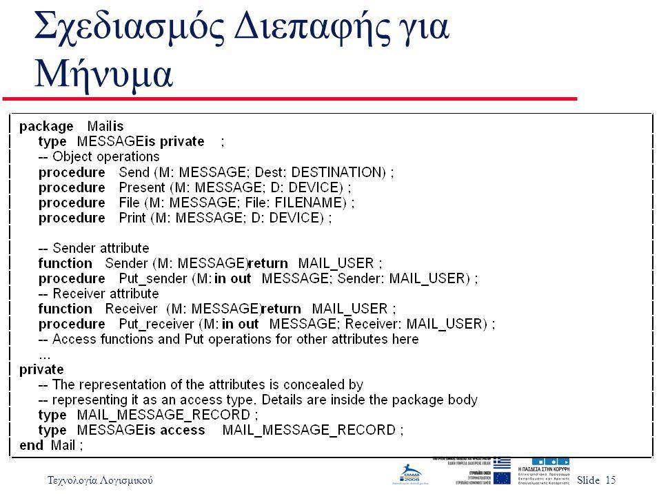 Τεχνολογία ΛογισμικούSlide 15 Σχεδιασμός Διεπαφής για Μήνυμα