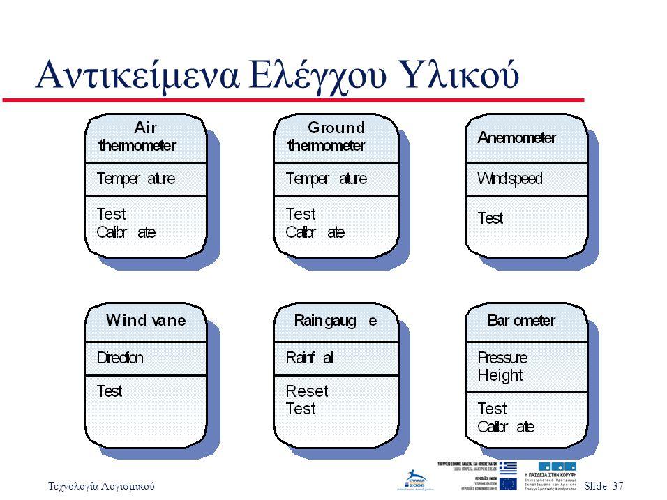 Τεχνολογία ΛογισμικούSlide 37 Αντικείμενα Ελέγχου Υλικού