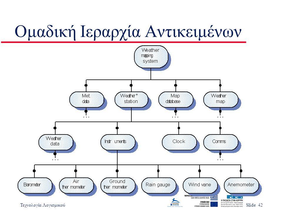 Τεχνολογία ΛογισμικούSlide 42 Ομαδική Ιεραρχία Αντικειμένων