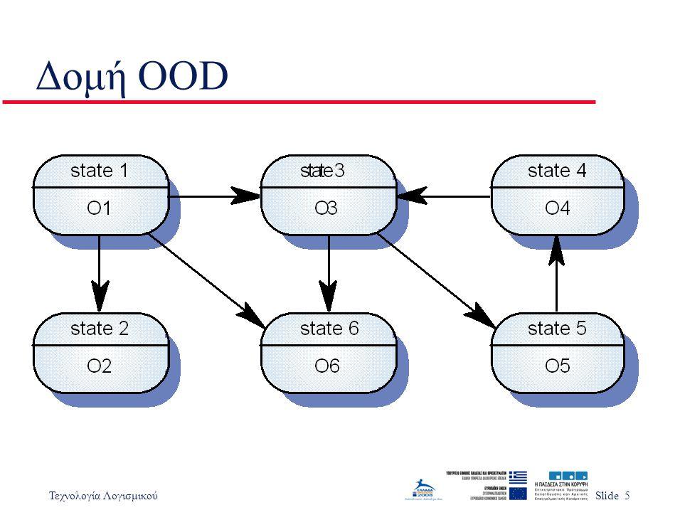Τεχνολογία ΛογισμικούSlide 5 Δομή OOD