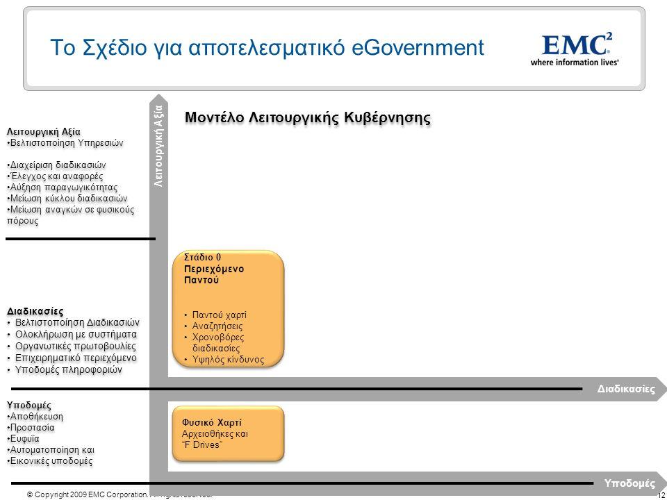 12 © Copyright 2009 EMC Corporation. All rights reserved. Το Σχέδιο για αποτελεσματικό eGovernment Υποδομές Λειτουργική Αξία Διαδικασίες Φυσικό Χαρτί