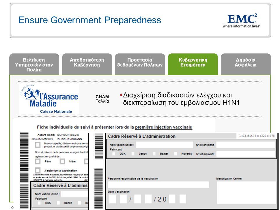 20 © Copyright 2009 EMC Corporation. All rights reserved. Ensure Government Preparedness Αποδοτικότερη Κυβέρνηση Προστασία δεδομένων Πολιτών Βελτίωση