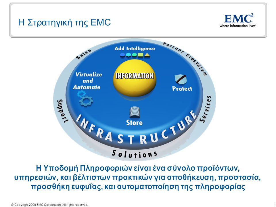 8 © Copyright 2009 EMC Corporation. All rights reserved.