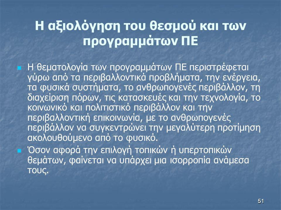 51 H αξιολόγηση του θεσμού και των προγραμμάτων ΠΕ Η θεματολογία των προγραμμάτων ΠΕ περιστρέφεται γύρω από τα περιβαλλοντικά προβλήματα, την ενέργεια