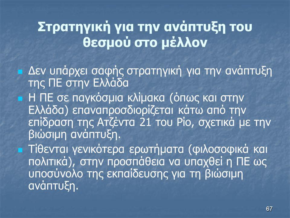 67 Στρατηγική για την ανάπτυξη του θεσμού στο μέλλον Δεν υπάρχει σαφής στρατηγική για την ανάπτυξη της ΠΕ στην Ελλάδα Η ΠΕ σε παγκόσμια κλίμακα (όπως