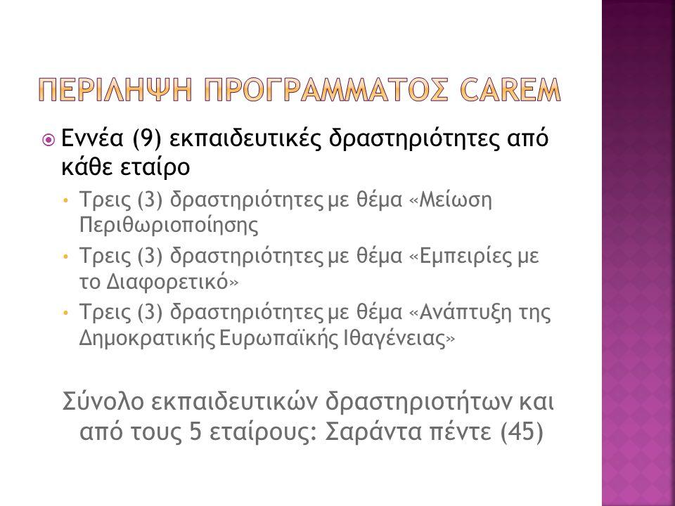  Εννέα (9) εκπαιδευτικές δραστηριότητες από κάθε εταίρο Τρεις (3) δραστηριότητες με θέμα «Μείωση Περιθωριοποίησης Τρεις (3) δραστηριότητες με θέμα «Ε