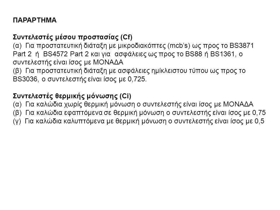 ΠΑΡΑΡΤΗΜΑ Συντελεστές μέσου προστασίας (Cf) (α) Για προστατευτική διάταξη με μικροδιακόπτες (mcb's) ως προς το BS3871 Part 2 ή BS4572 Part 2 και για α