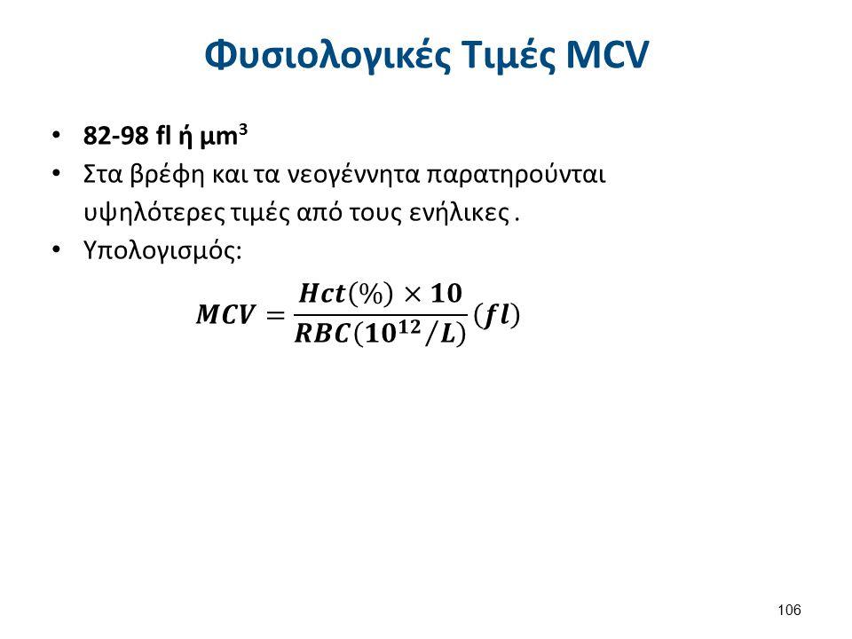 Φυσιολογικές Τιμές MCV 106