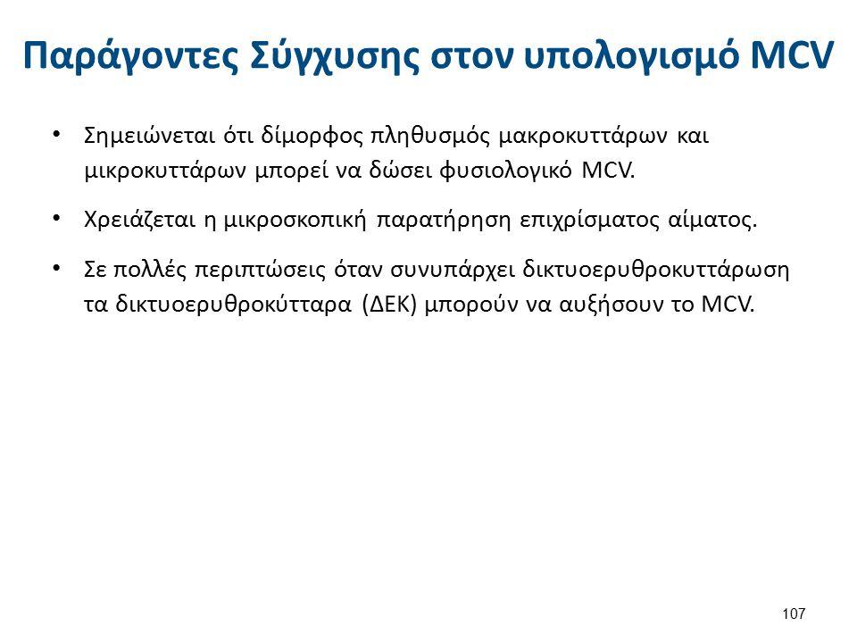 Παράγοντες Σύγχυσης στον υπολογισμό MCV Σημειώνεται ότι δίμορφος πληθυσμός μακροκυττάρων και μικροκυττάρων μπορεί να δώσει φυσιολογικό MCV. Χρειάζεται