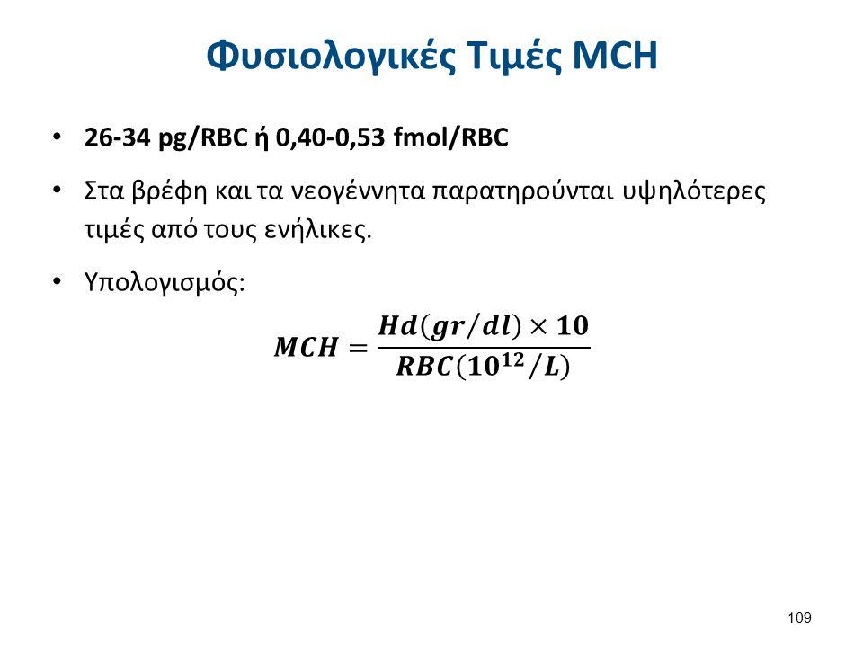 Φυσιολογικές Τιμές MCH 109
