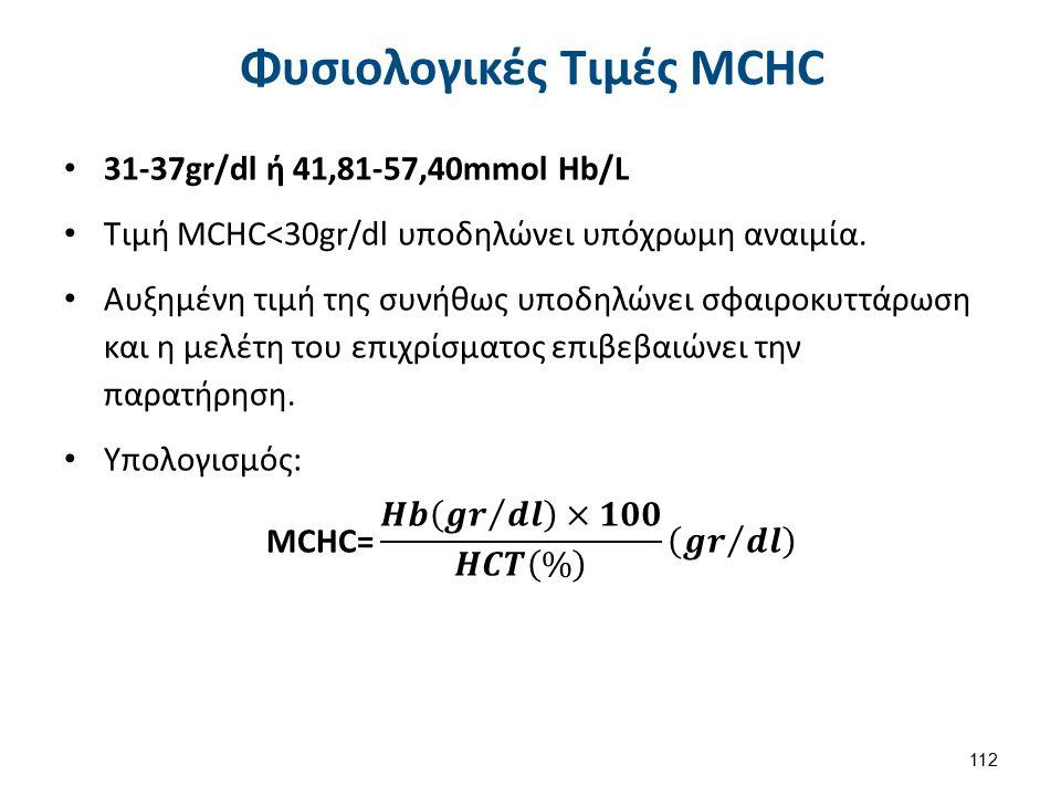 Φυσιολογικές Τιμές MCHC 112