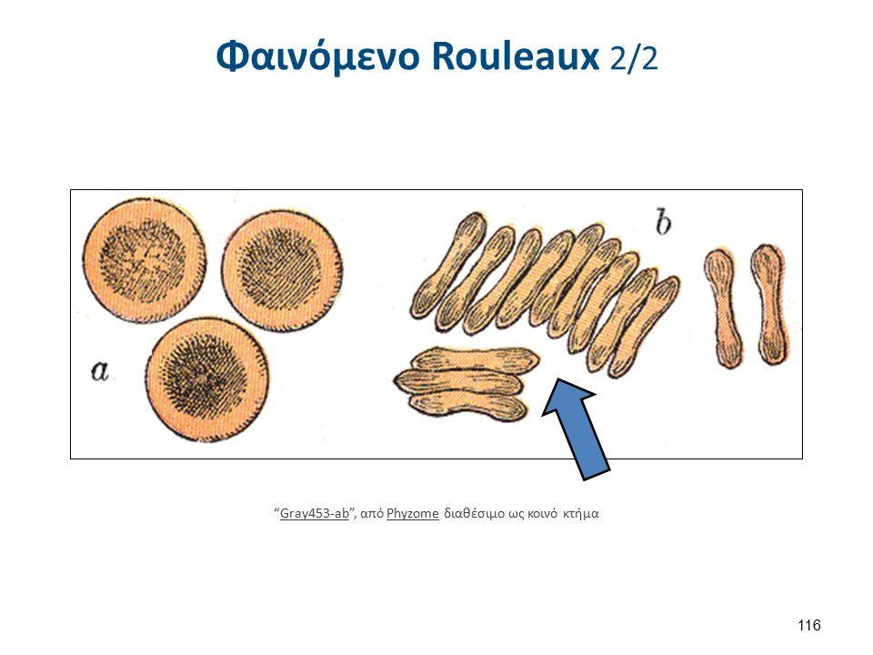 Φαινόμενο Rouleaux 2/2 116 Gray453-ab , από Phyzome διαθέσιμο ως κοινό κτήμαGray453-abPhyzome